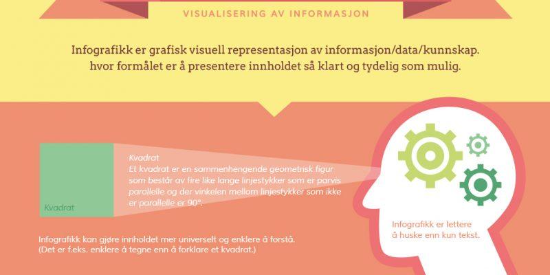 Hva er infografikk?
